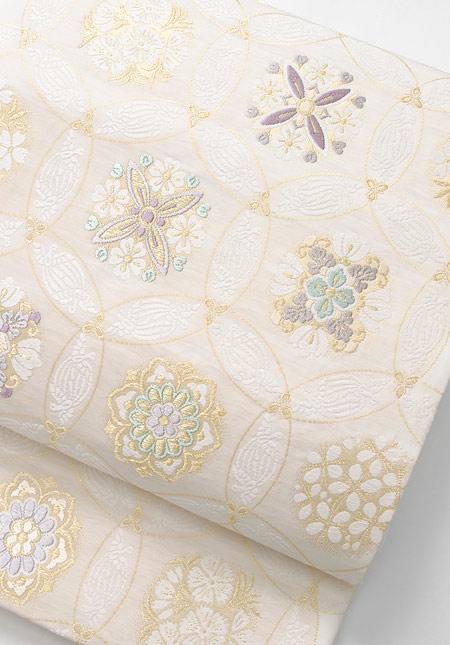 着物屋くるり 帯の種類 袋帯